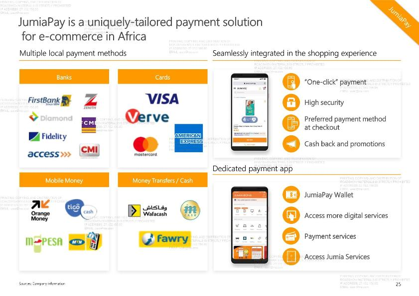 Jumia 非洲电商IPO路演PPT-undefined