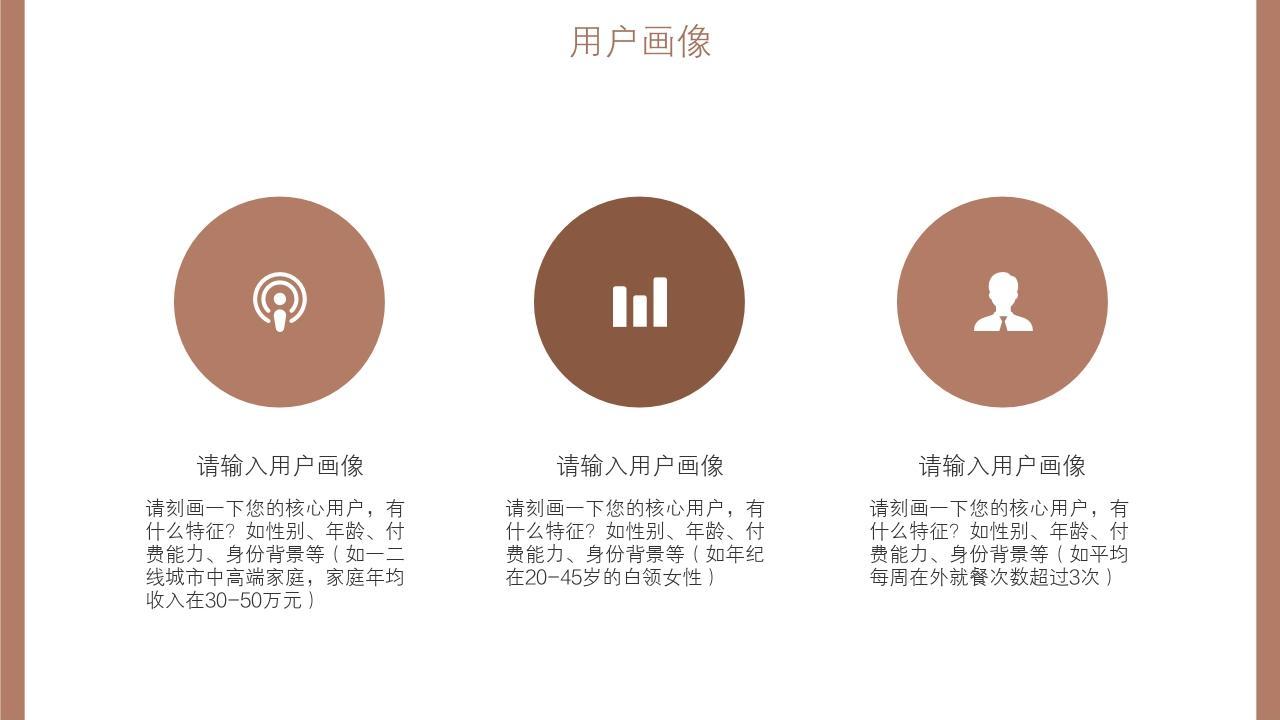 餐飲行業輕奢網紅簡餐健康餐創業項目商業計劃書模板-用戶畫像