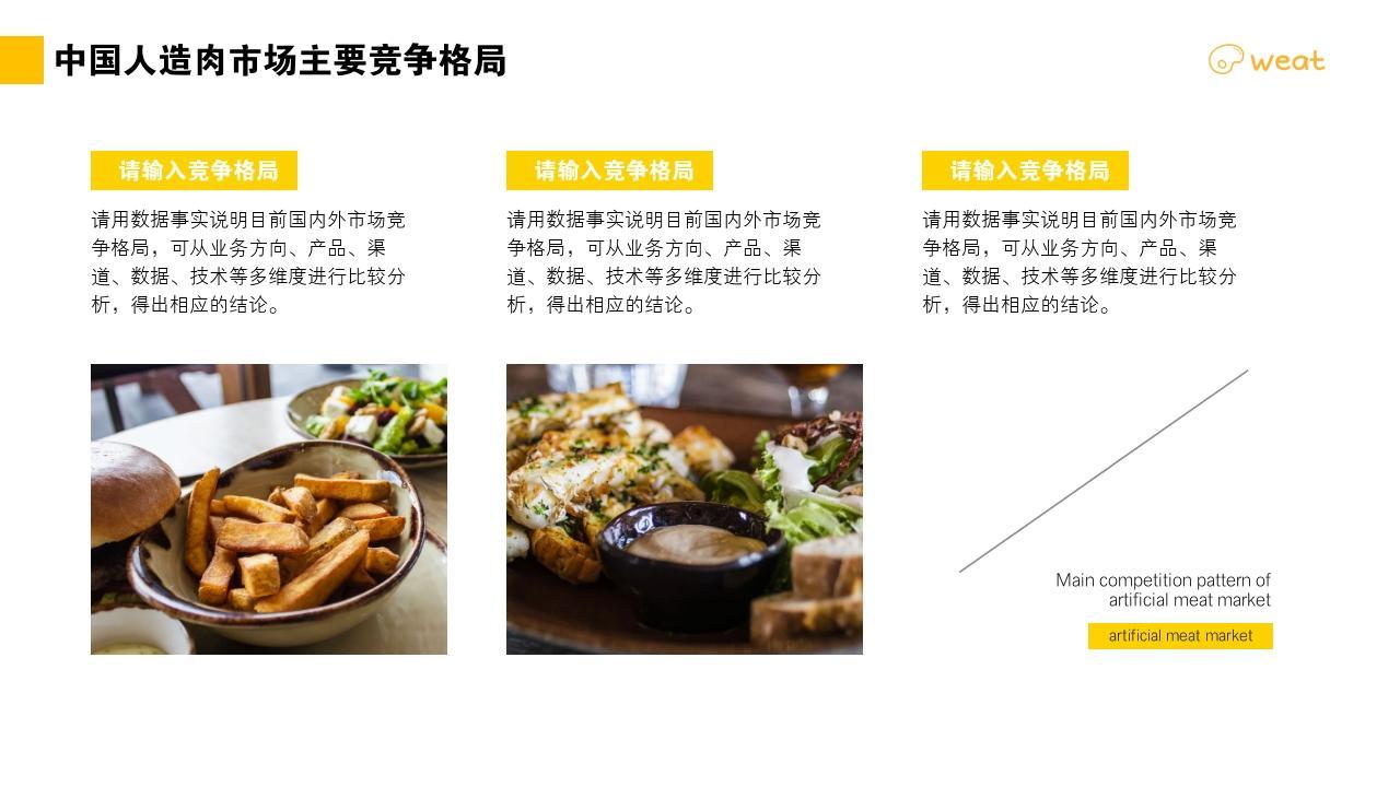 餐飲行業人造肉植物蛋白肉健康飲食健身餐創業商業計劃書PPT模板-競爭格局