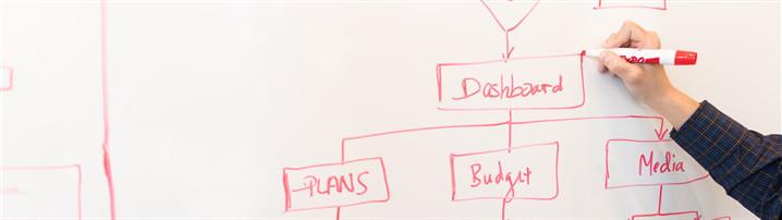用流程圖展現復雜的商業模式,怎么設計才更精美?丨BP整形記