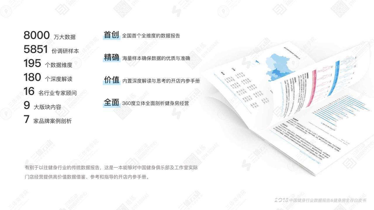 2018健身行業數據報告健身房生存白皮書-undefined