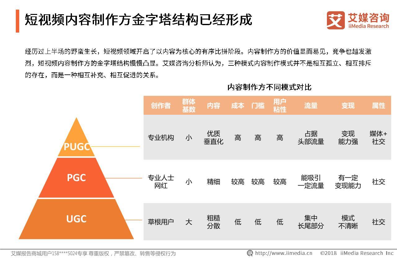 2018-2019中國短視頻行業專題調查分析報告-undefined