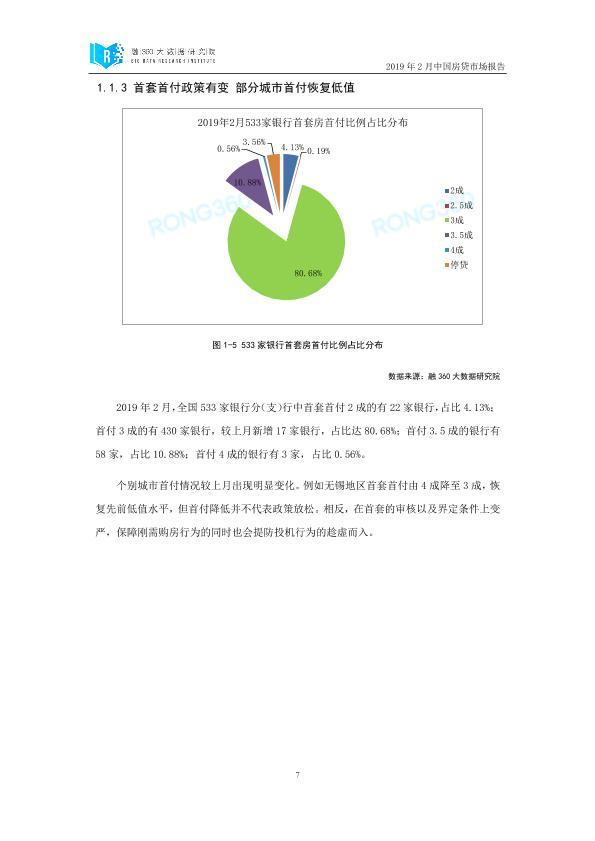 2019年2月中国房贷市场报告-undefined