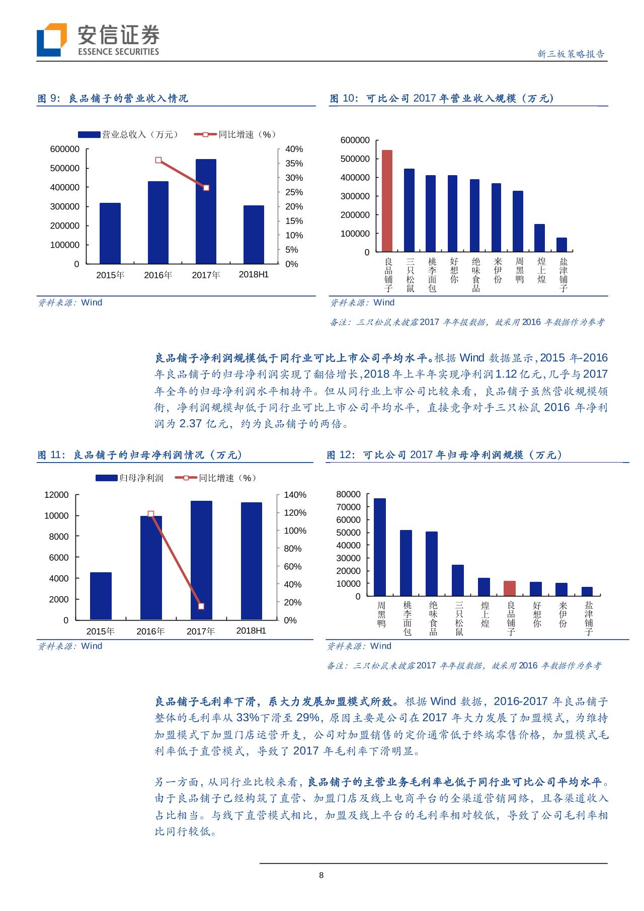 2019休閑零食行業全市場消費策略報告-undefined