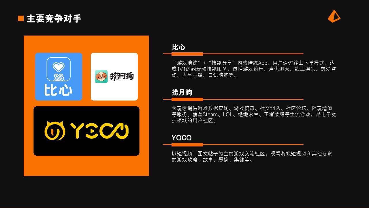 電競手游娛樂項目游戲社區行業商業計劃書PPT模板-競爭對手